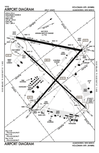 Kalm Airport Diagram