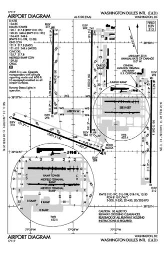 KIAD : Washington Dulles Intl